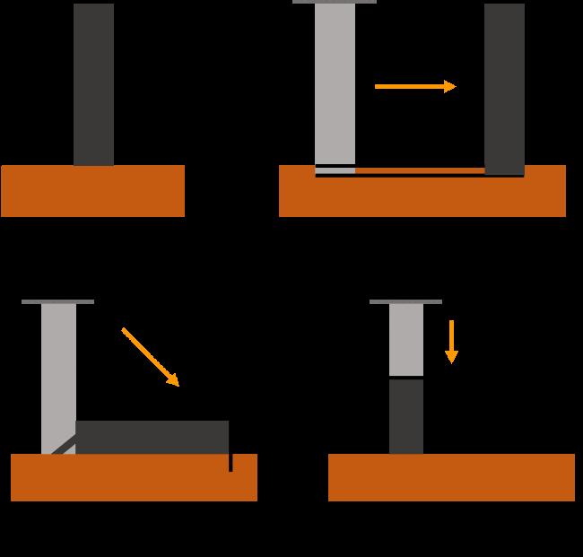 Types of Fletter rotor