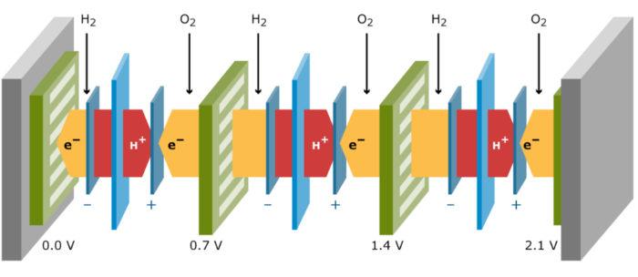hydrogen 3-1