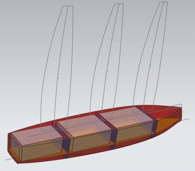 Propelwind Main propulsion
